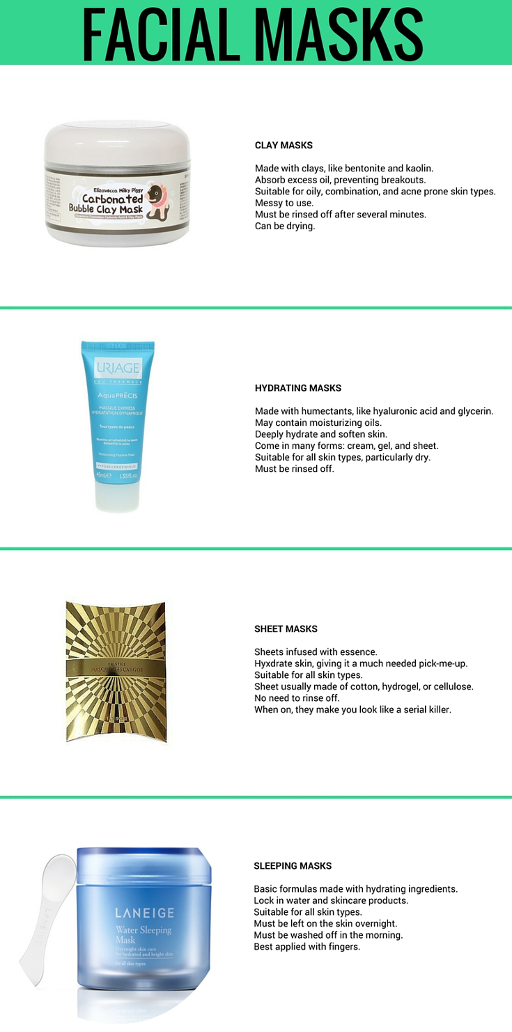 Clay masks. Sheet masks. Hydrating masks. Sleeping masks... There are so many types of masks these days and each one has a different function and works best for a certain skin type. So, how do you figure out which type of mask is right for your skin type? This little guide will help you figure it out. Click through to read it.